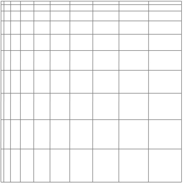 Multiplication Chart: 1 x 1 to 10 x 10 (To Scale)