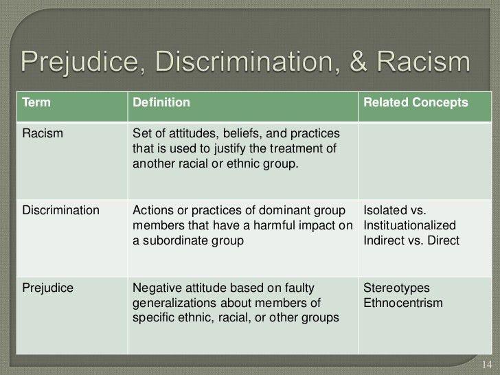 Race & ethnicity