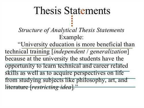 Research Paper Samples Essay Thesis Essay The Help Thesis Statement Essay Service Thesis  Science Vs Religion Essay also Personal Essay Examples High School Thesis Example  Thesis Statement Examples Download In Word Pdf  About English Language Essay