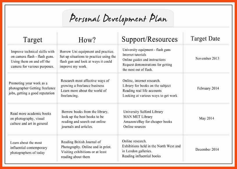 employee development plan examples | program format