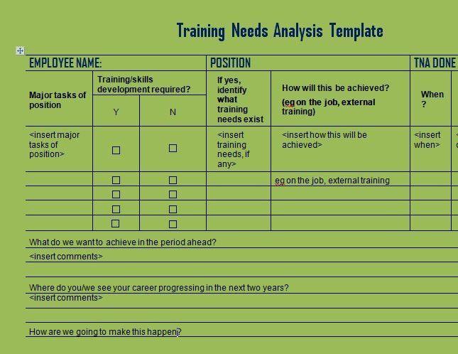 Training Needs Assessment Template | Template Design