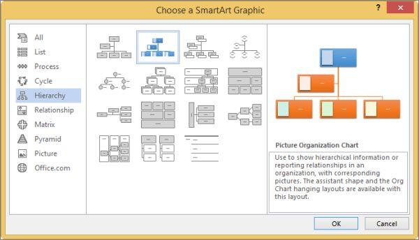 Create an organization chart using SmartArt Graphics - Office Support