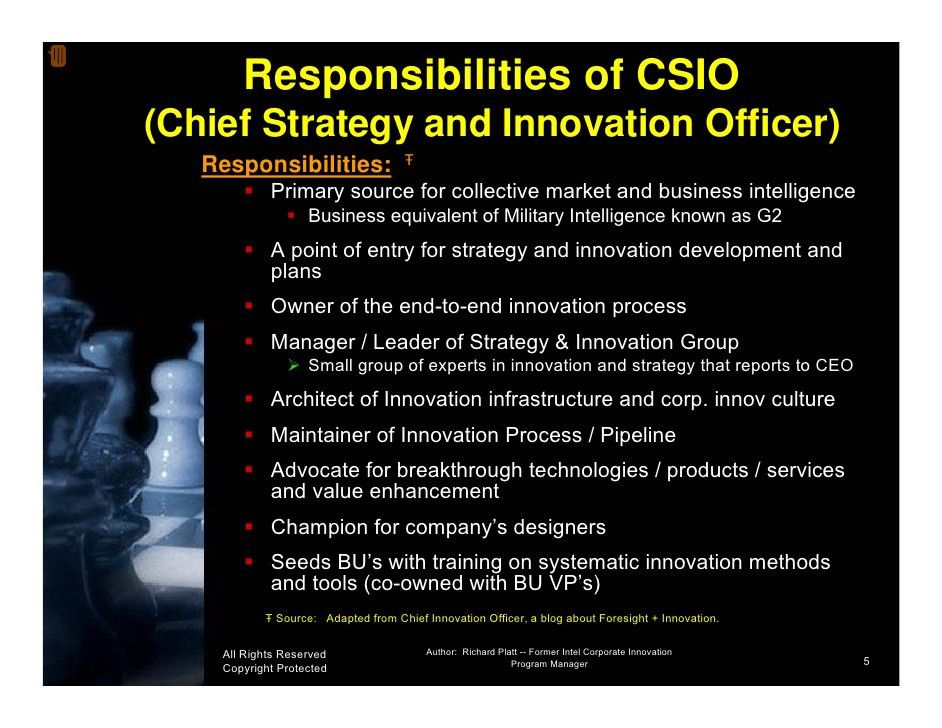 Roles and Skills Of a Chief Innovation Officer Final