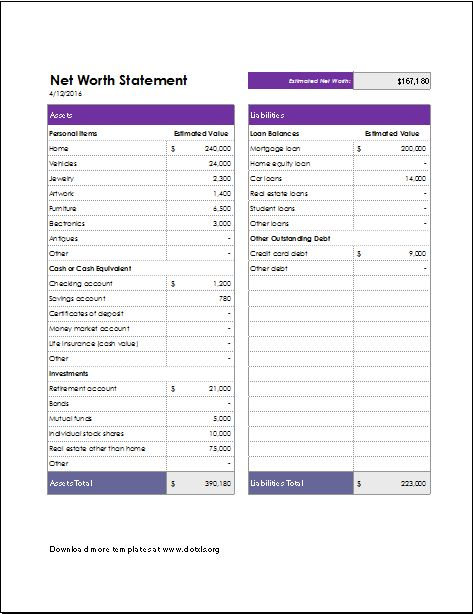 Net Worth Statement Template for EXCEL | Word & Excel Templates