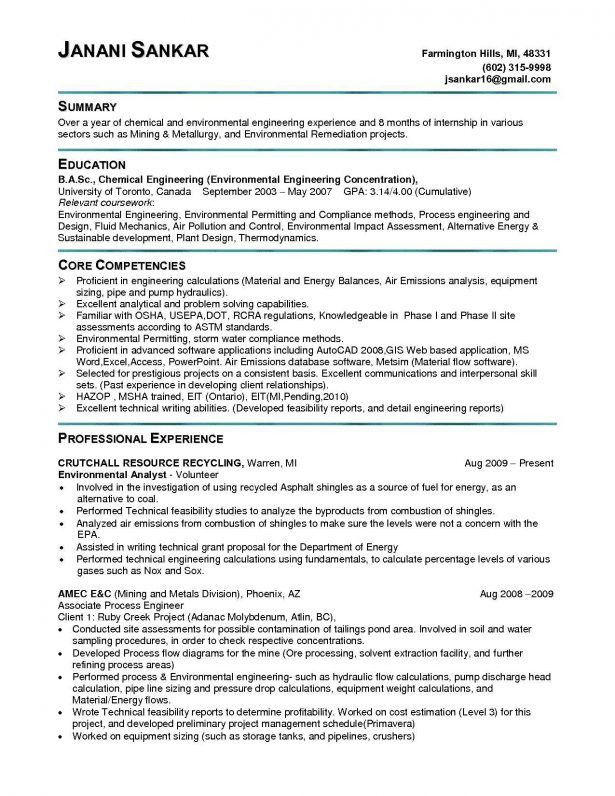 Resume : Cover Page Of Resume Cv Word Format Sample Cpa Cover ...
