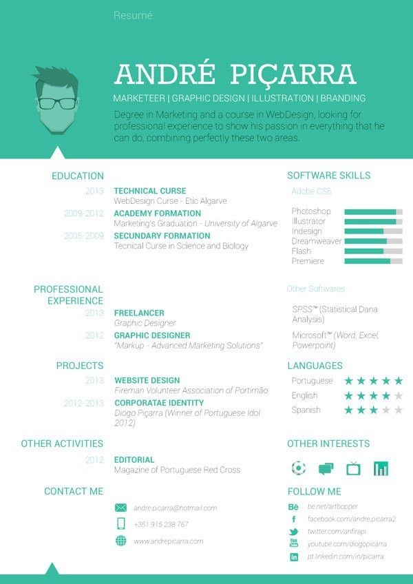 Download Web Design Resume Samples | haadyaooverbayresort.com