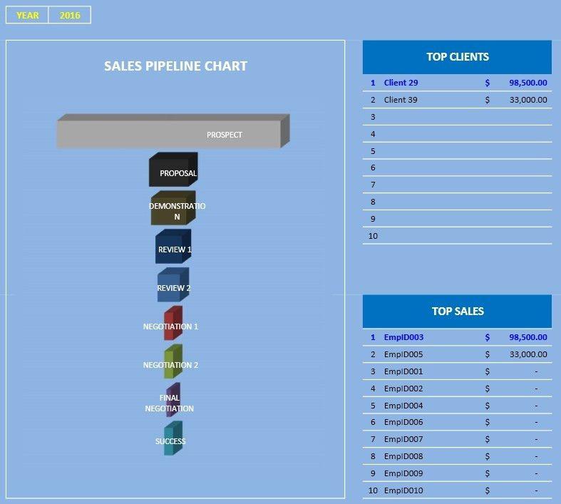 Sales Funnel Management Template