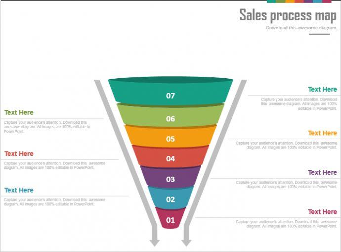 Learn to create Funnel Diagram | The SlideTeam Blog