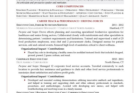 Resume, Line Cook Resumes, Pastry Chef Resume, Waitress Resume ...