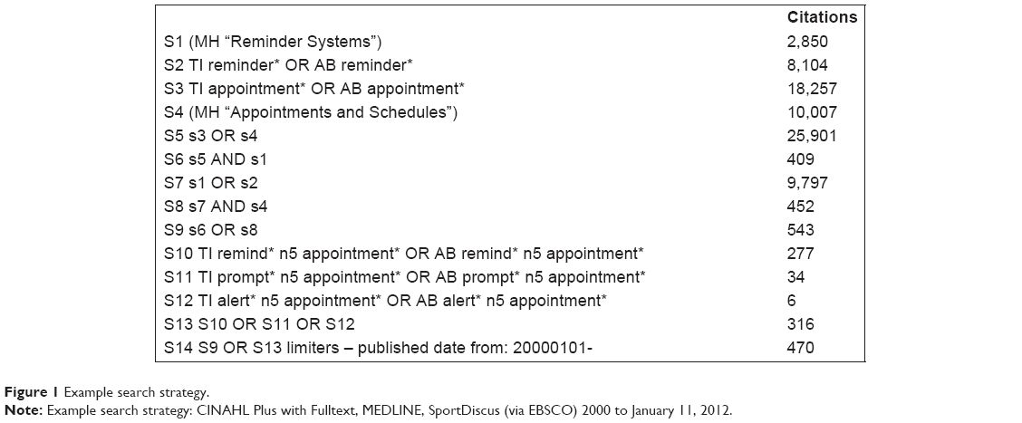 Full text] Appointment reminder systems are effective but not ...