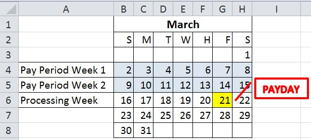 Using Date Math in Excel to Calculate Payday Dates - The ...