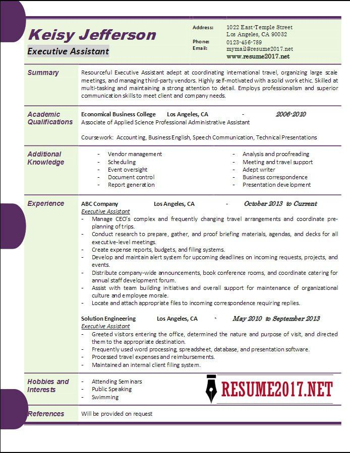 objective of system administrator resume ascend surgical choose ...