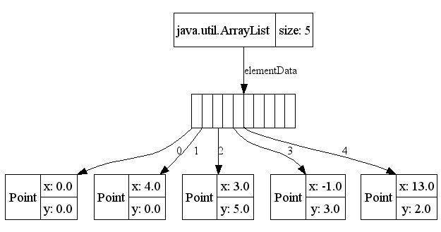 java - Get specific ArrayList item - Stack Overflow