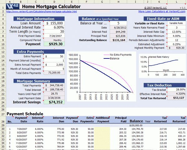 Free Home Mortgage Calculator for Excel