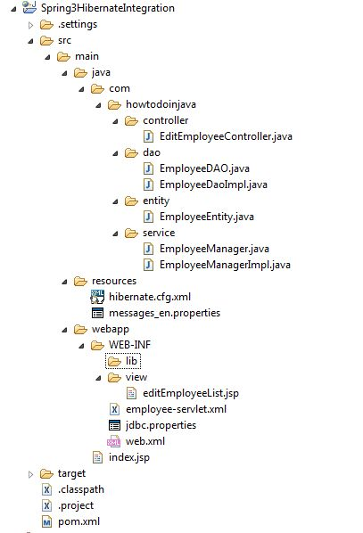 Spring + Hibernate Integration Example