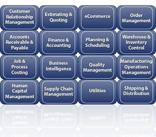 ERP Software - ERP Software System | IQMS