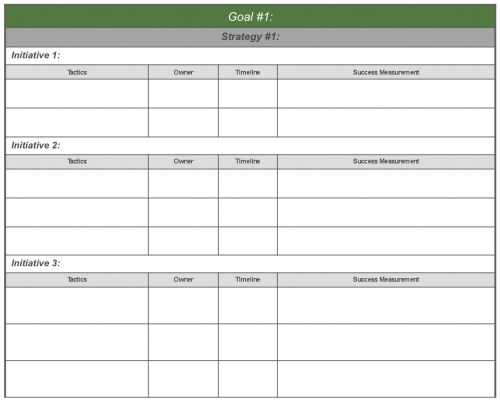 Sales Plan Template | Samples and Templates
