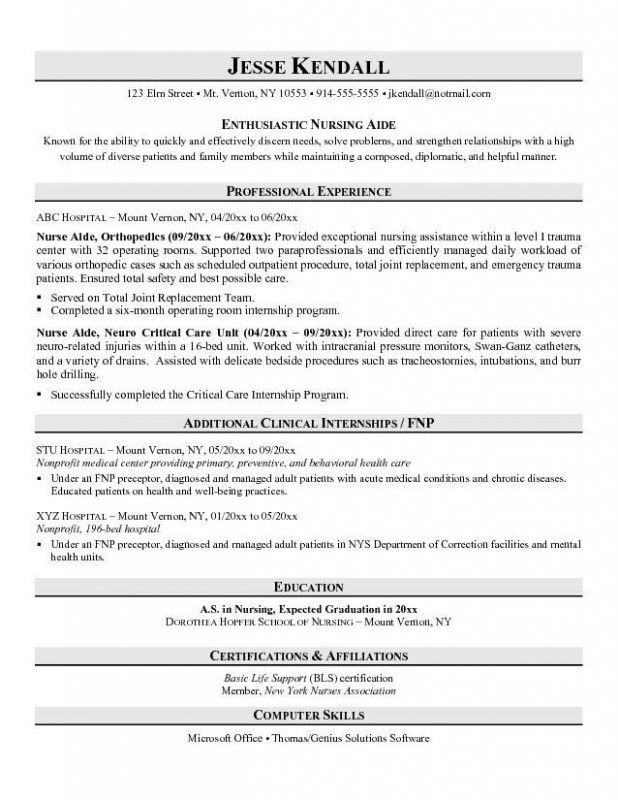 Nurse Practitioner Resume Template. 210 X 140 Nurse Practitioner ...