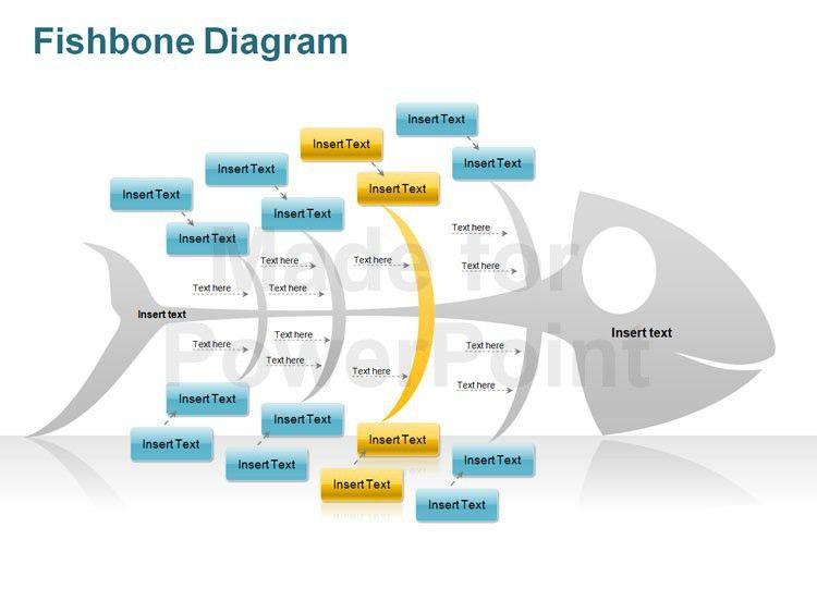 Ishikawa Diagram - Editable PPT Presentation