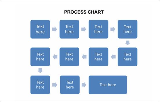 Sample Chart Templates » Process Flow Chart Word Template - Free ...