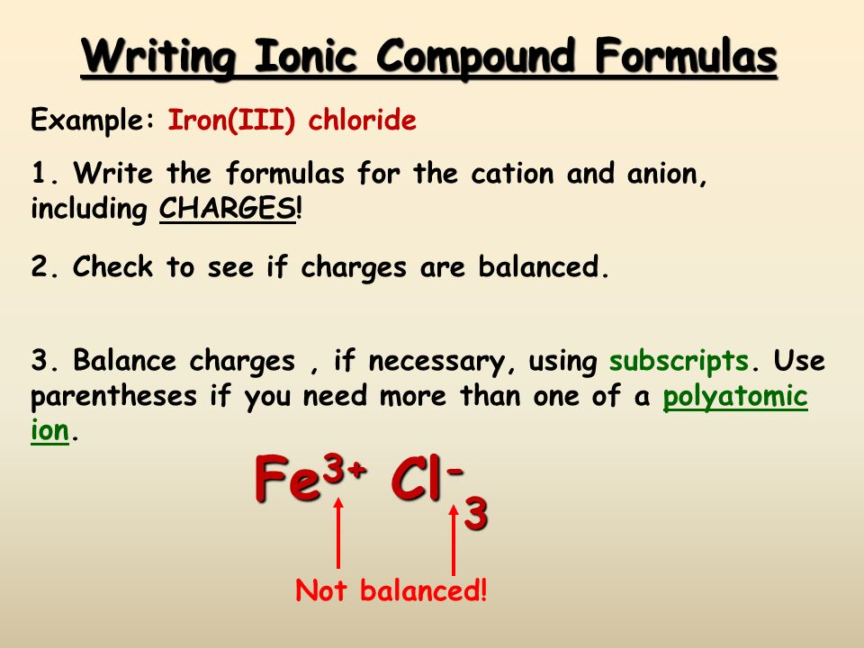 Naming Ionic Compounds - SliderBase