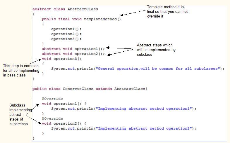 Template method design pattern in Java