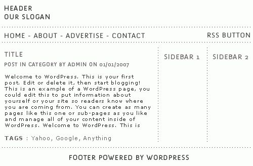 Tutorial : Making Wordpress Theme by examples