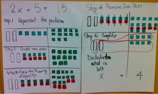 Ramblings of a fifth grade teacher...: Common Core Math Training