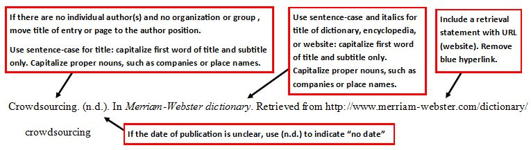 Dictionary or encyclopedia entry on website, no author(s) and no ...