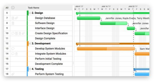 Project Scheduling Software – ProjectManager.com