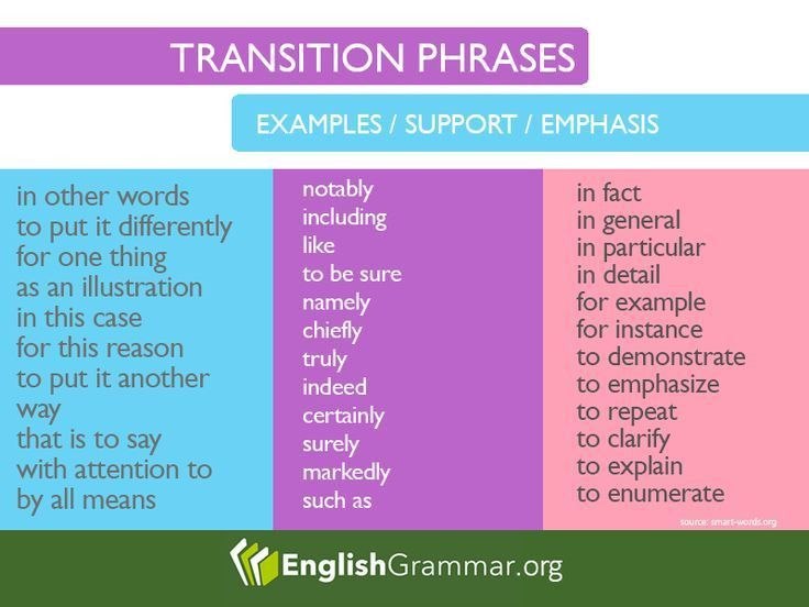 Best 25+ Transition words examples ideas on Pinterest | Opinion ...