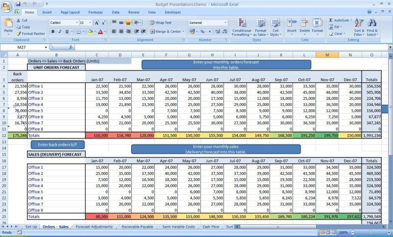 Excel Spreadsheet Templates | Professional Templates