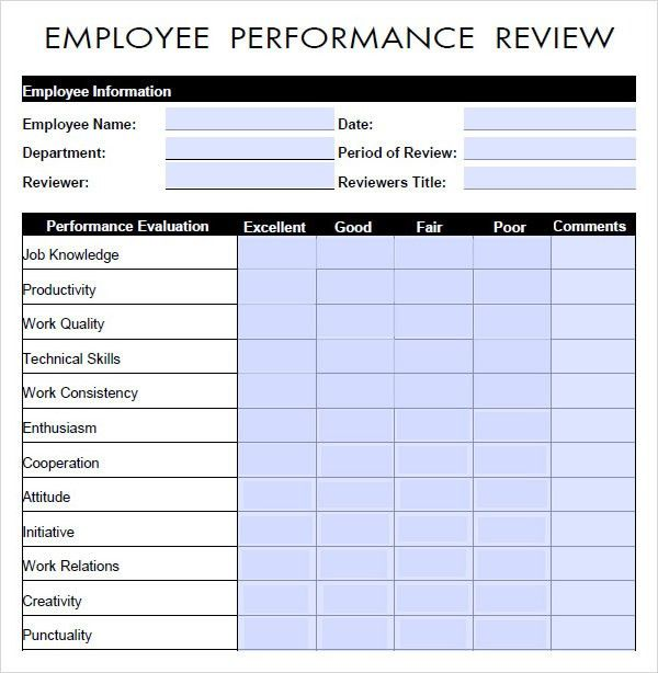 Employee Performance Review Template | cyberuse