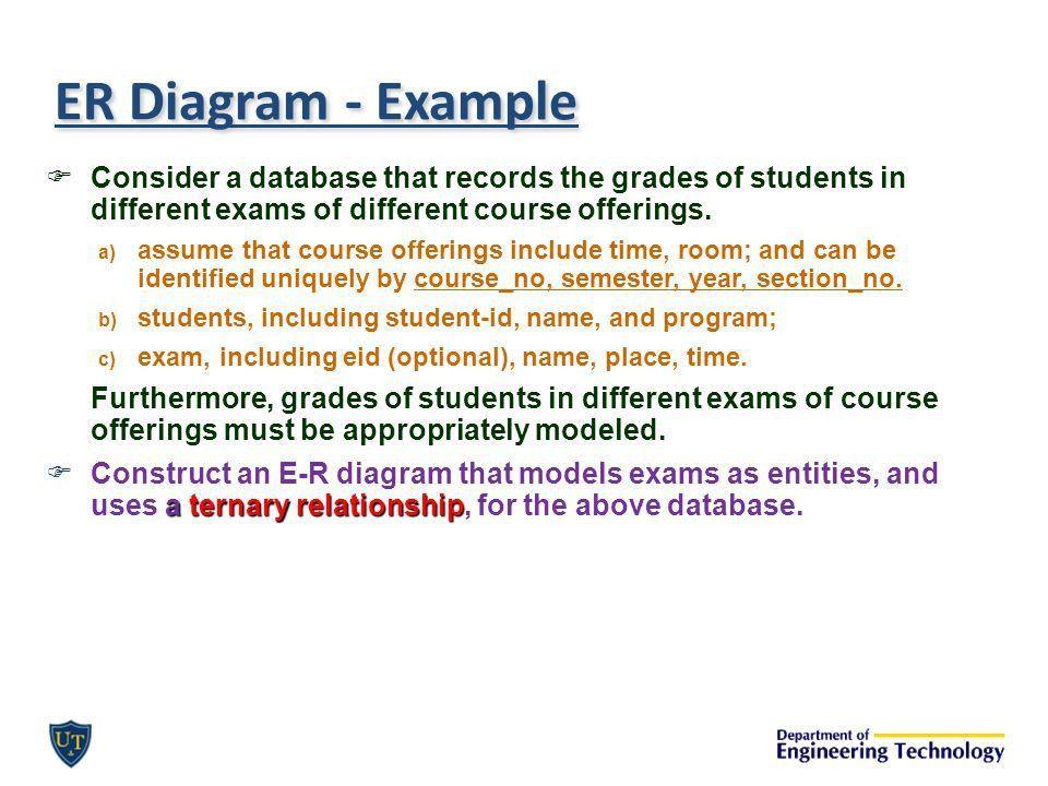 ER Data Models Ctd. CSET ppt video online download