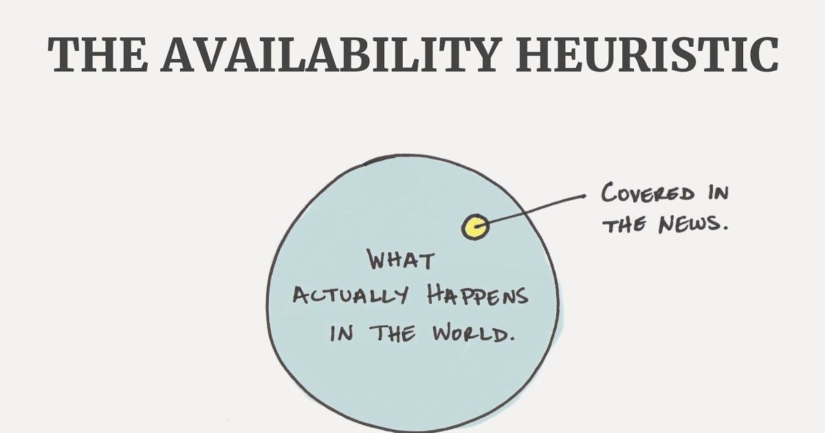 A Station for Ideation : Availability Heuristic and Decision Making