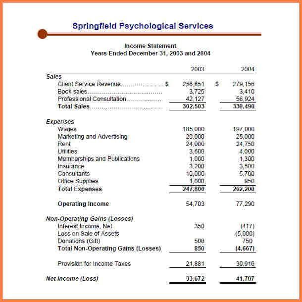 5+ blank profit and loss statement pdf | Statement Synonym