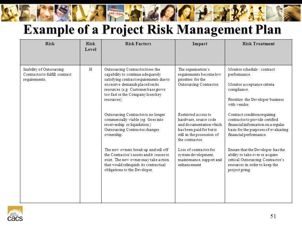 417 IT Project Risk Management Ken Doughty CISA CBCP ODAS - ppt ...