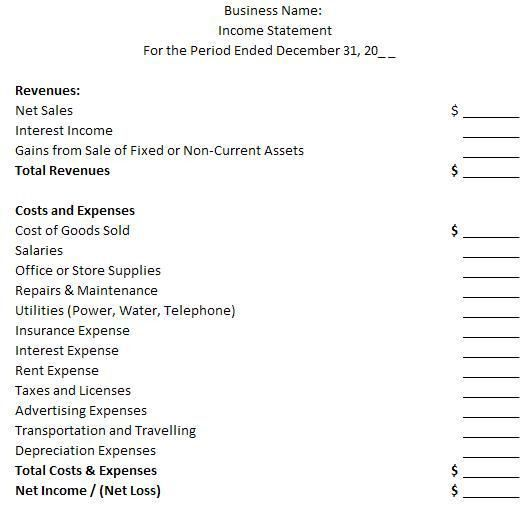 How to Evaluate an Income Statement as an Effective Financial Tool