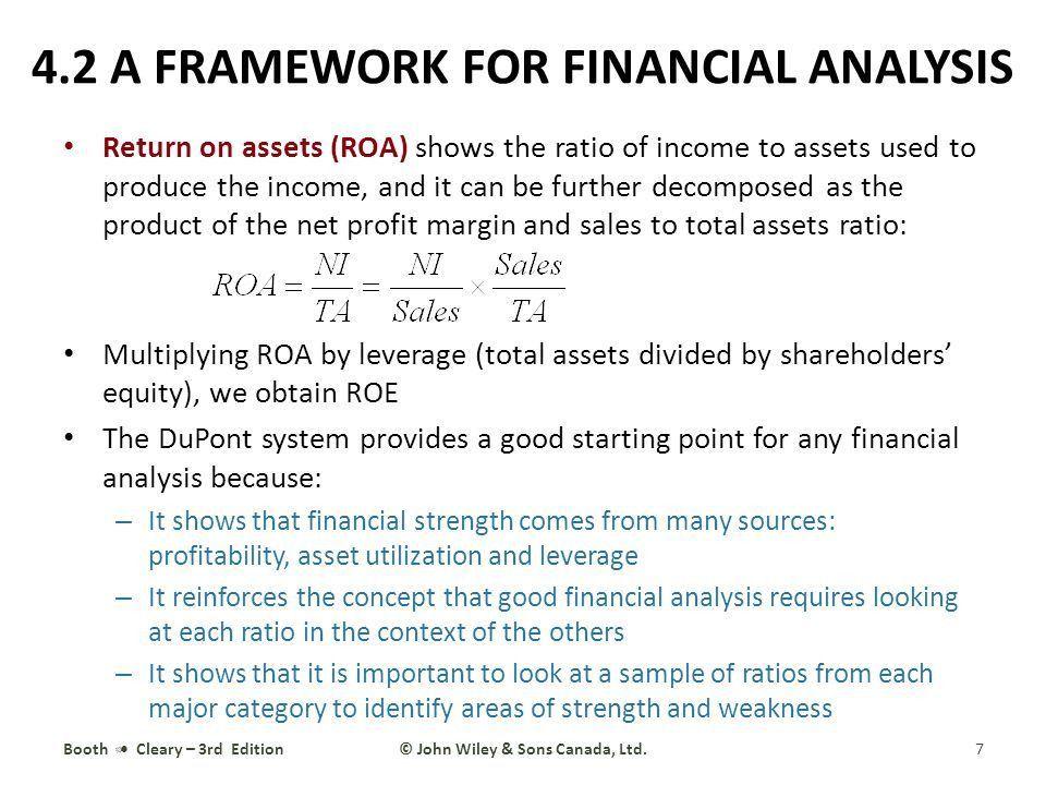 Financial Analysis Sample. International Financial Analyst Resume ...