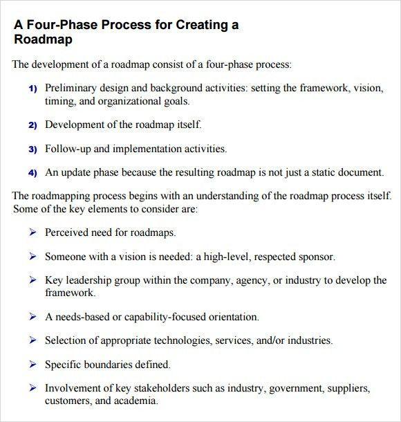 Sample Roadmap Template - 7+ Free Documents in PDF