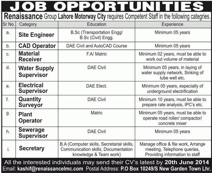 Site Engineer Job in Renaissance Lahore Motorway City, CAD ...