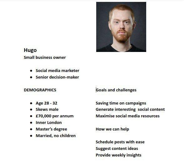 The Beginner's Guide to Defining Buyer Personas | Online Digital ...