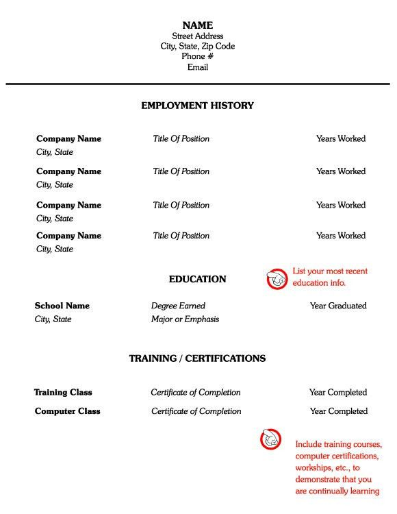 Resume Writing Examples - Combination Format