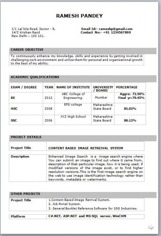 Best Resume Format For Freshers – Resume Examples