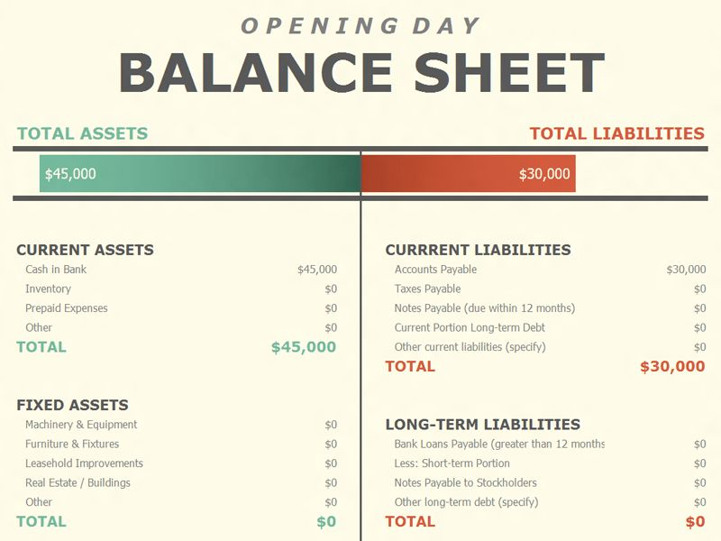Opening day balance sheet - Office Templates