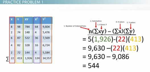 The Correlation Coefficient: Practice Problems - Video & Lesson ...