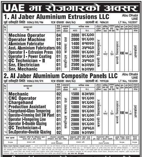 Vacancy for Machine Operator, CNC Operator & Others