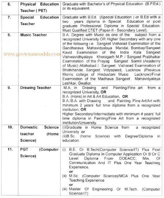 Delhi Guest Teacher Recruitment 2017, 9500 Posts Application Form ...