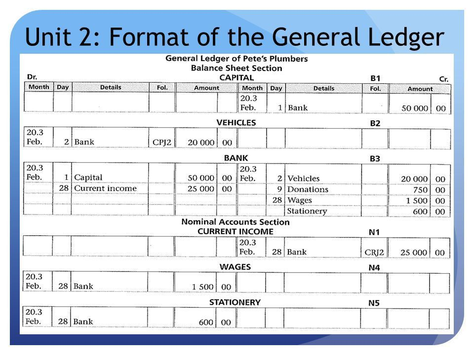 Ledger Format, download free accounting templates in excel, free ...