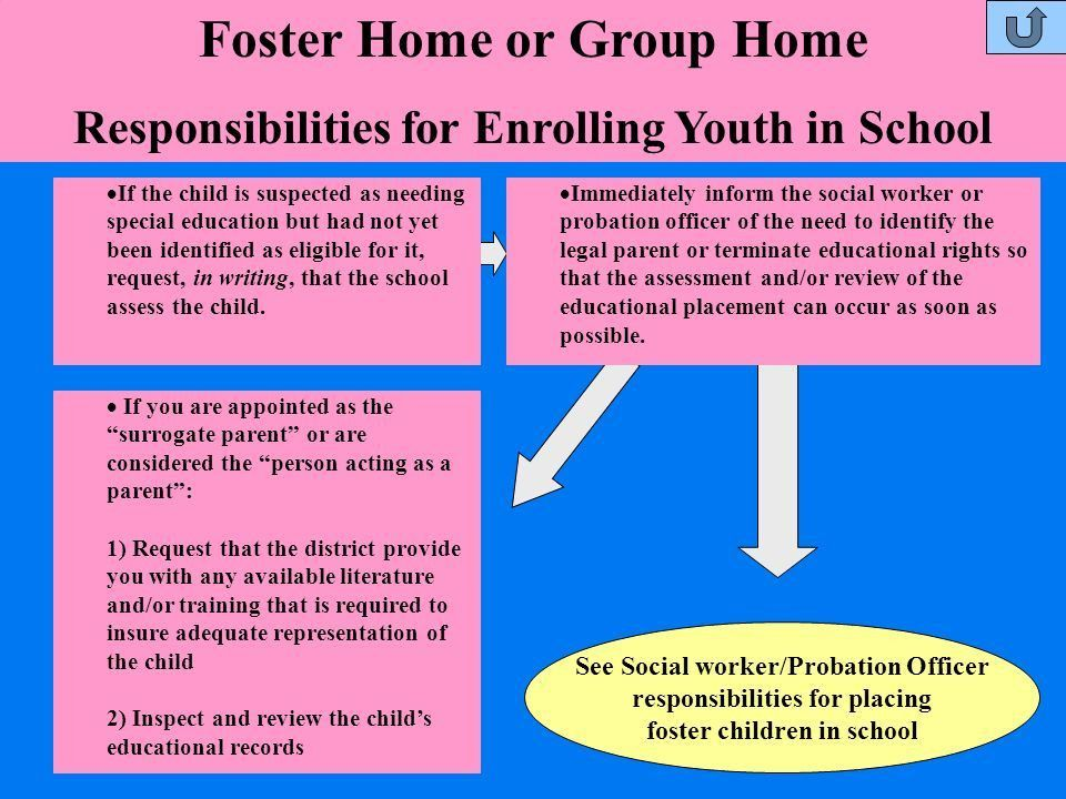 Educational Services of Foster Care Youth Who is responsible for ...